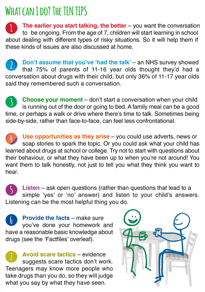 Start Conversations Early About Drugs >> For Parents Re Solv