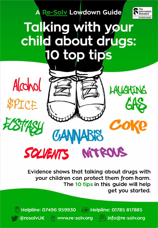 resolv parent's drug guide